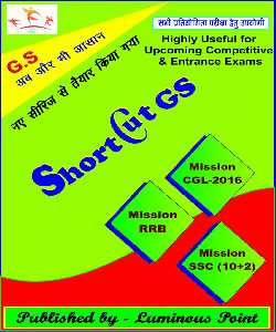 GS Tricks For Competitive Exams